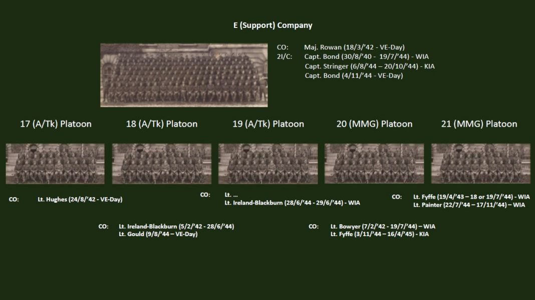 Chart E Coy - 200921