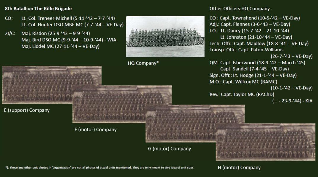HQ Chart